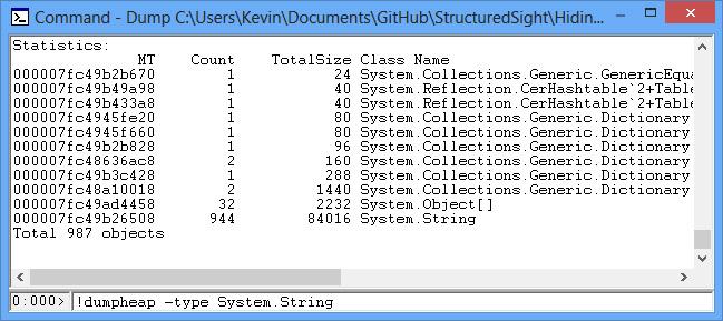 String Statistics