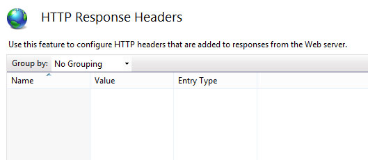 Http Header Removed