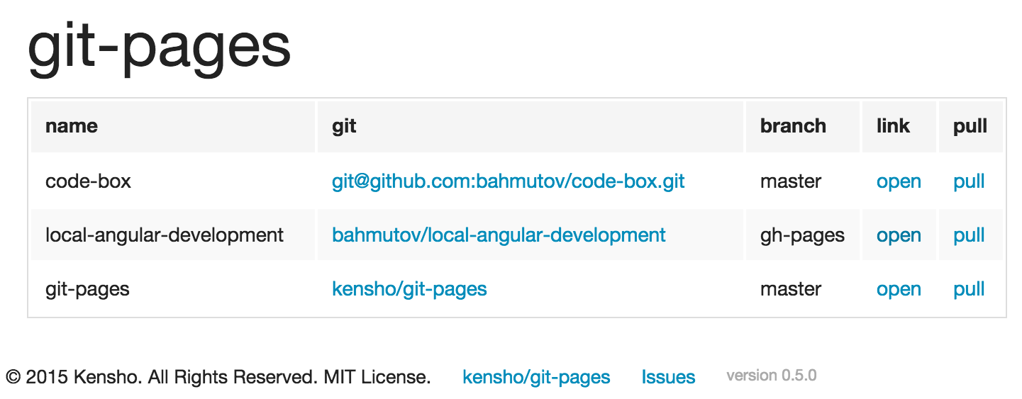git-pages screenshot