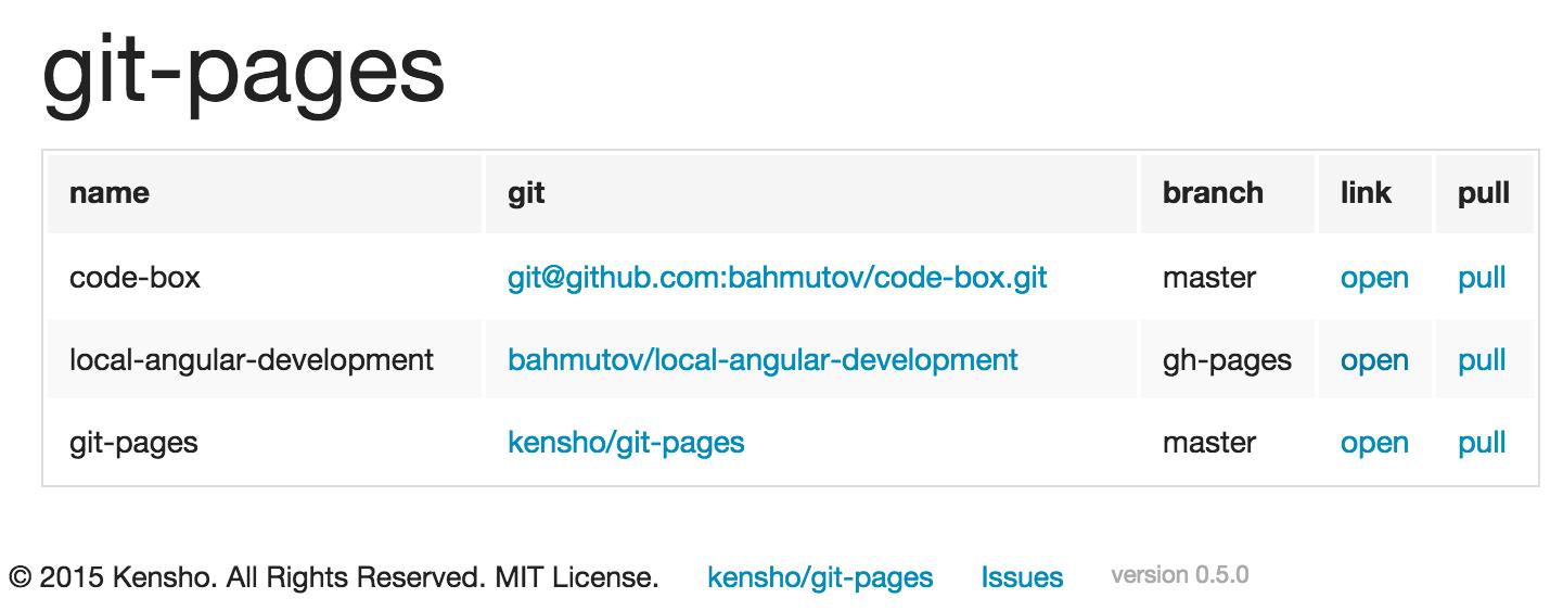 git-pages screenshot