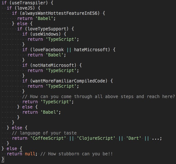 TypeScript vs Babel | Thinking in Crowd / 鹄思乱想