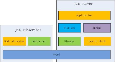 impl-module