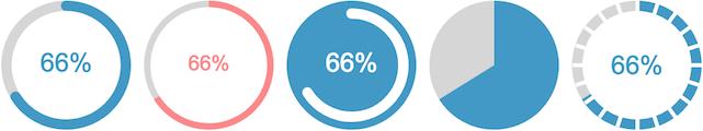 react-circular-progressbar - npm
