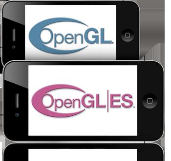 OpenGL part 1