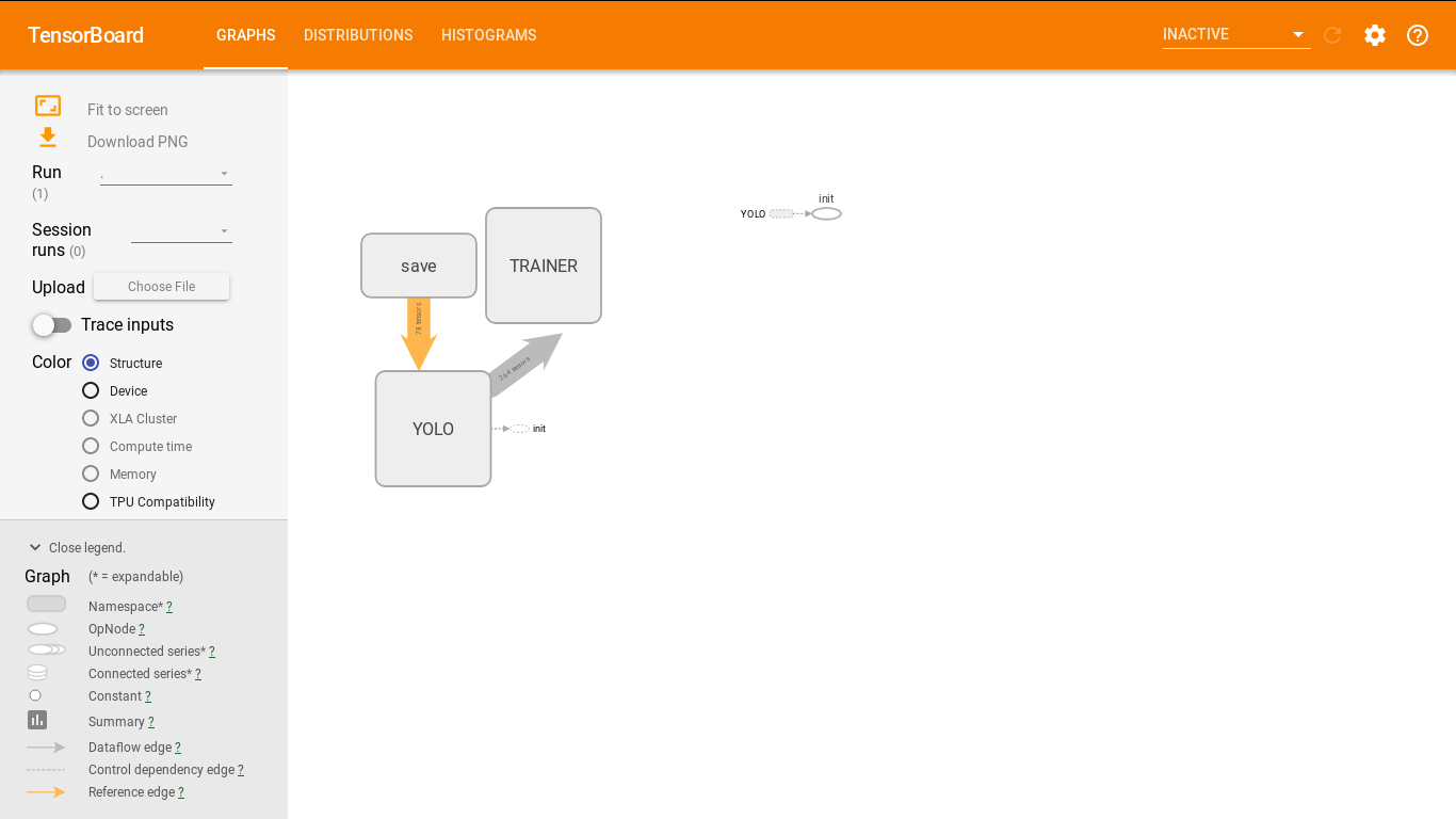 GitHub - khanhhhh/tiny-yolo-tensorflow: Tiny yolov3 tensorflow