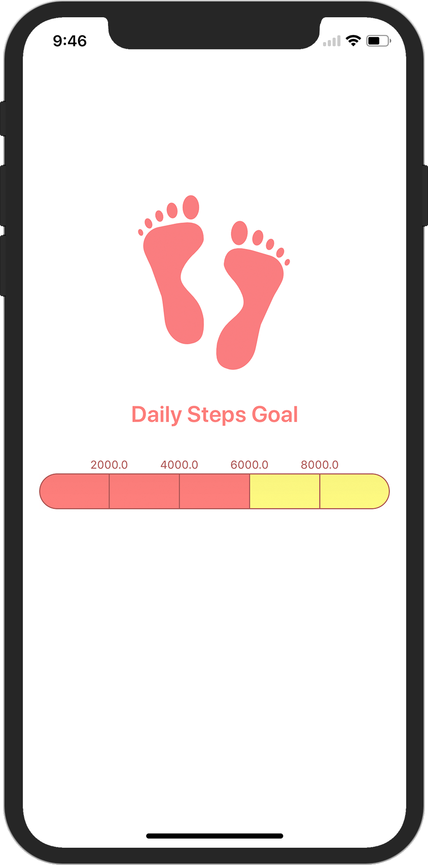 ProgressMeter