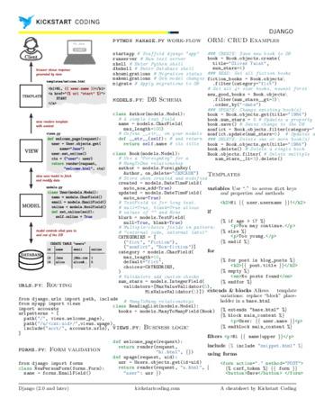 django PDF thumbnail