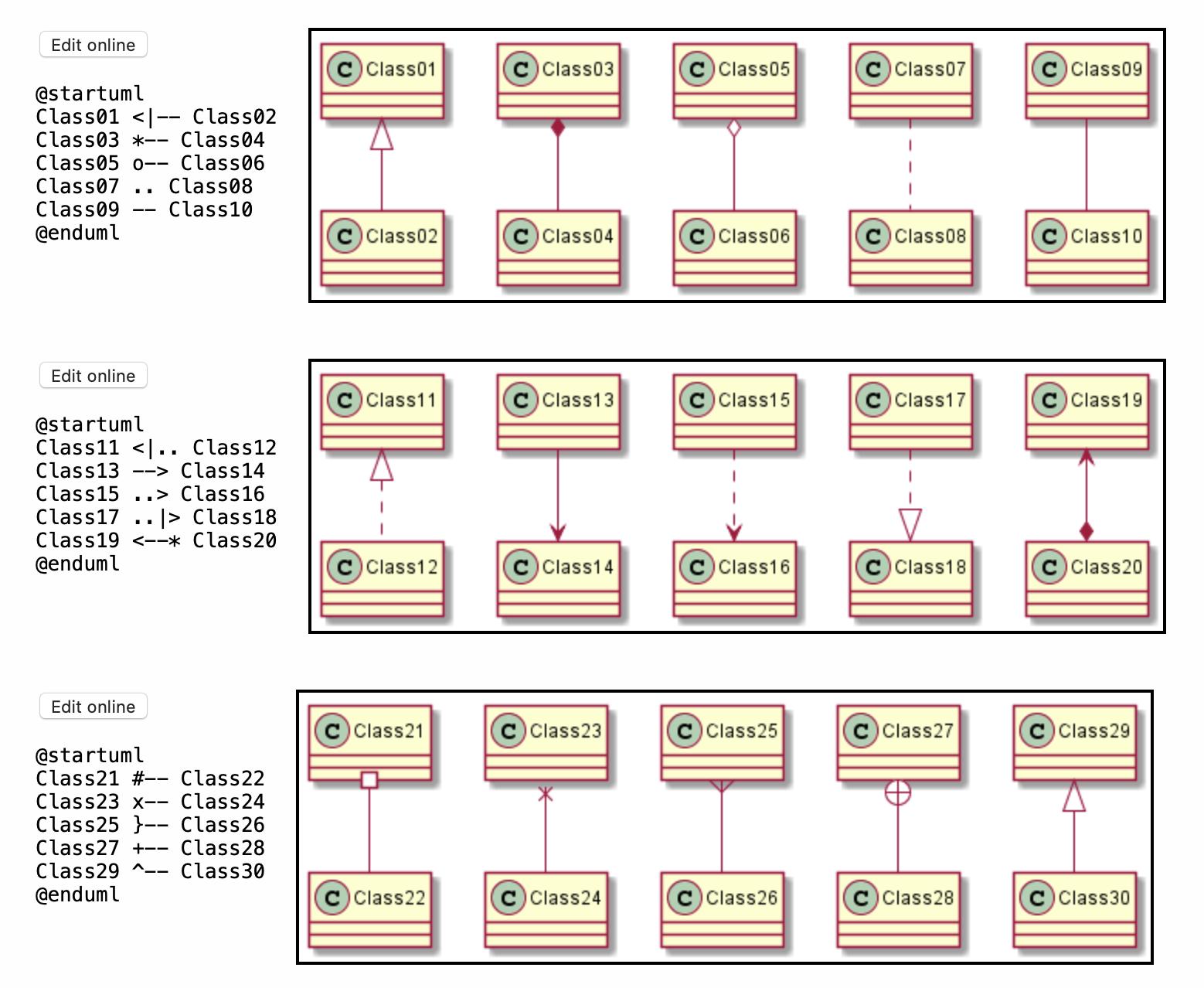 plantuml-example