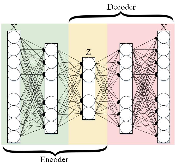 docs/pic/Autoencoder.png