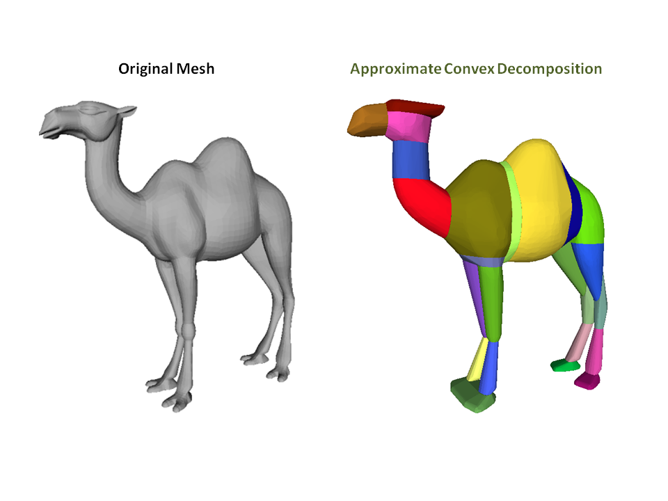 "Approximate convex decomposition of ""Camel"""