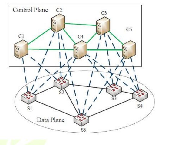 Multicontroller Diagram