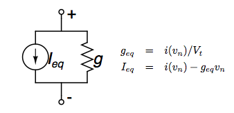 PN Diode Companion Model (source)