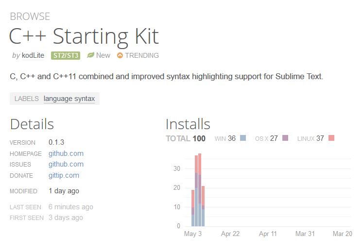 C++ Starting Kit 100+ installs in 3 days