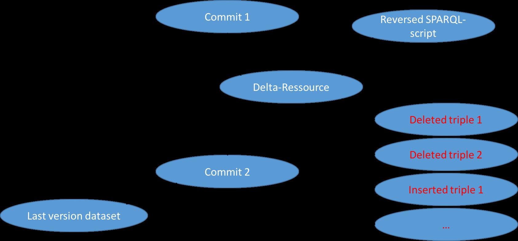 VersionModel.png