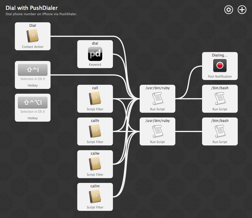Dial with PushDialer workflow overview