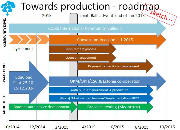 Maps Update 1143309 Roadmap Wiki RenaissanceThe Roadmap Apache – Road Map Wikipedia