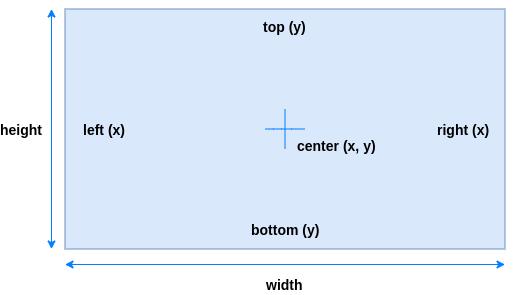 region_diagram