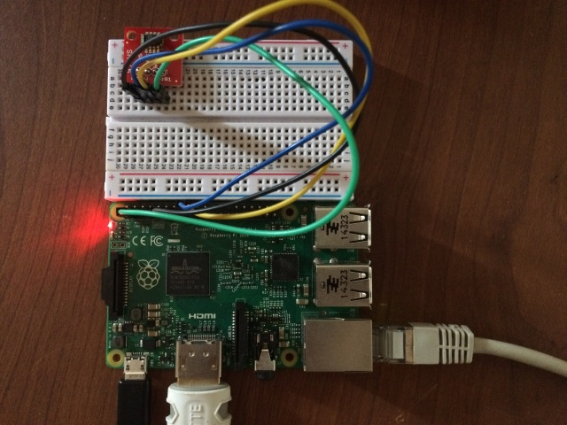 RPI2 and SHT15