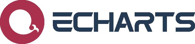 echarts