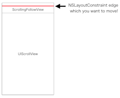 ScrollingFollowView on CocoaPods org