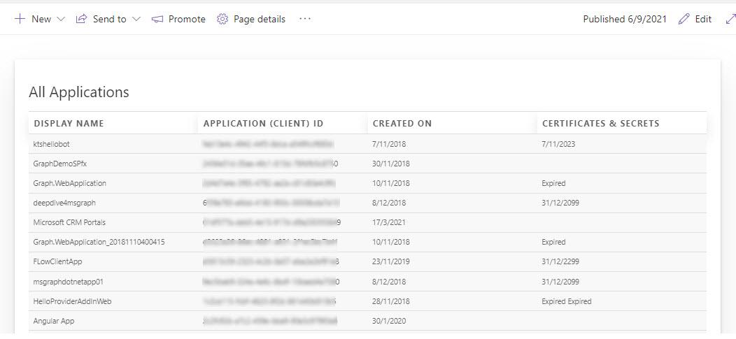 All Application Registrations