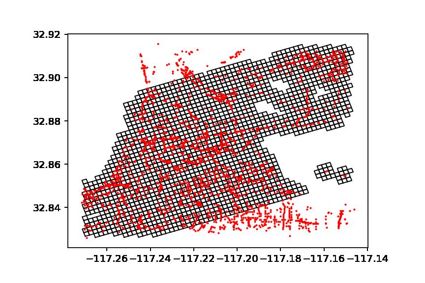 grid_overlay
