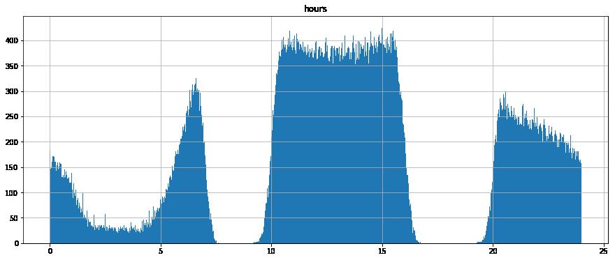 non_peak_peaks