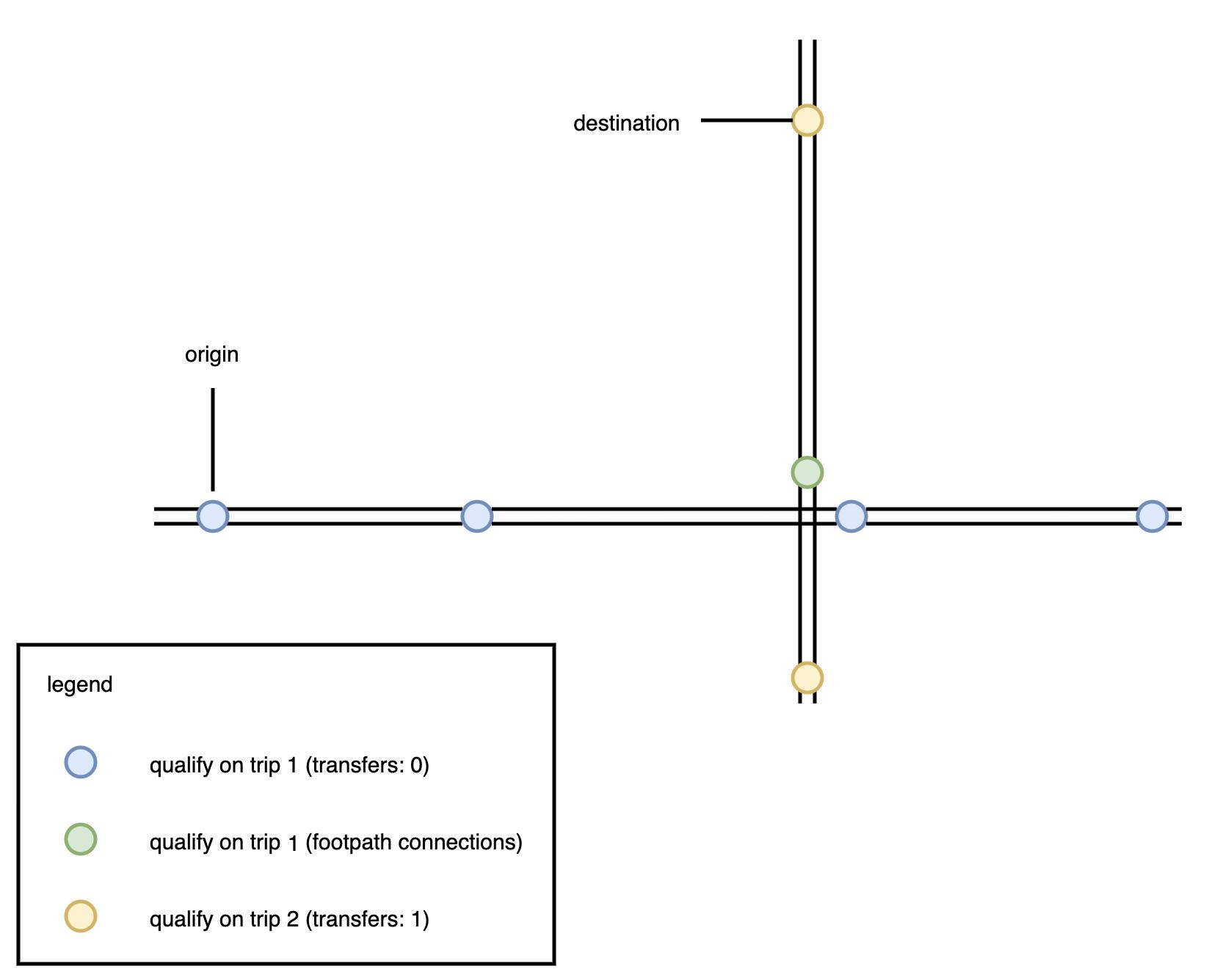raptor_algo_diagram