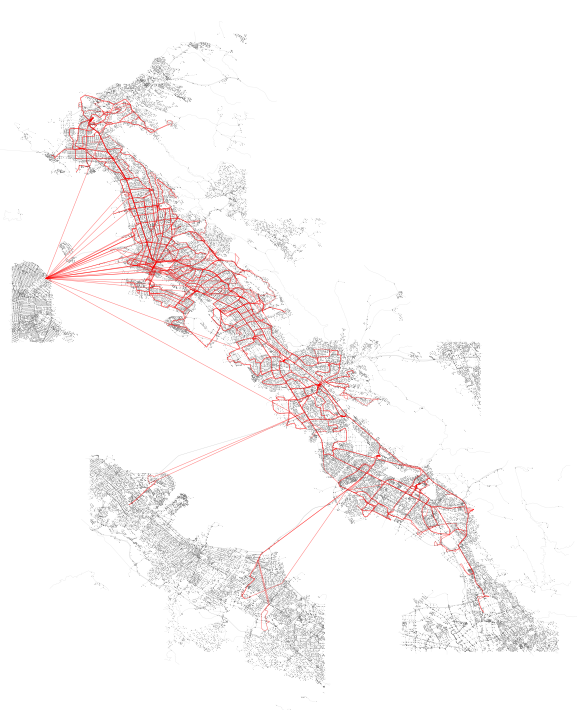 Complete network analysis for Peartree via SharedStreets