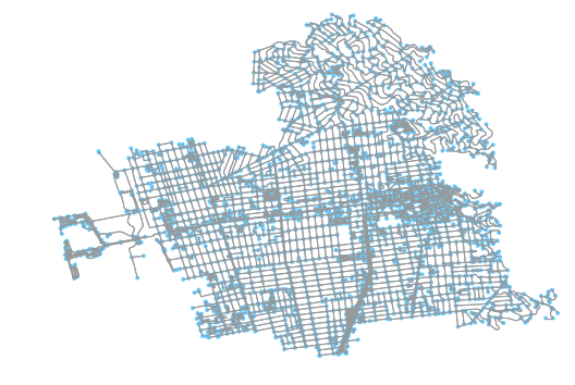 Identifying urban zones with spectral clustering – kuan butts