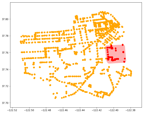 orange_stops