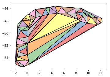 simple_triangulate