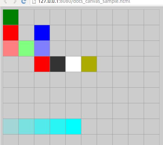 the sample of screenshot