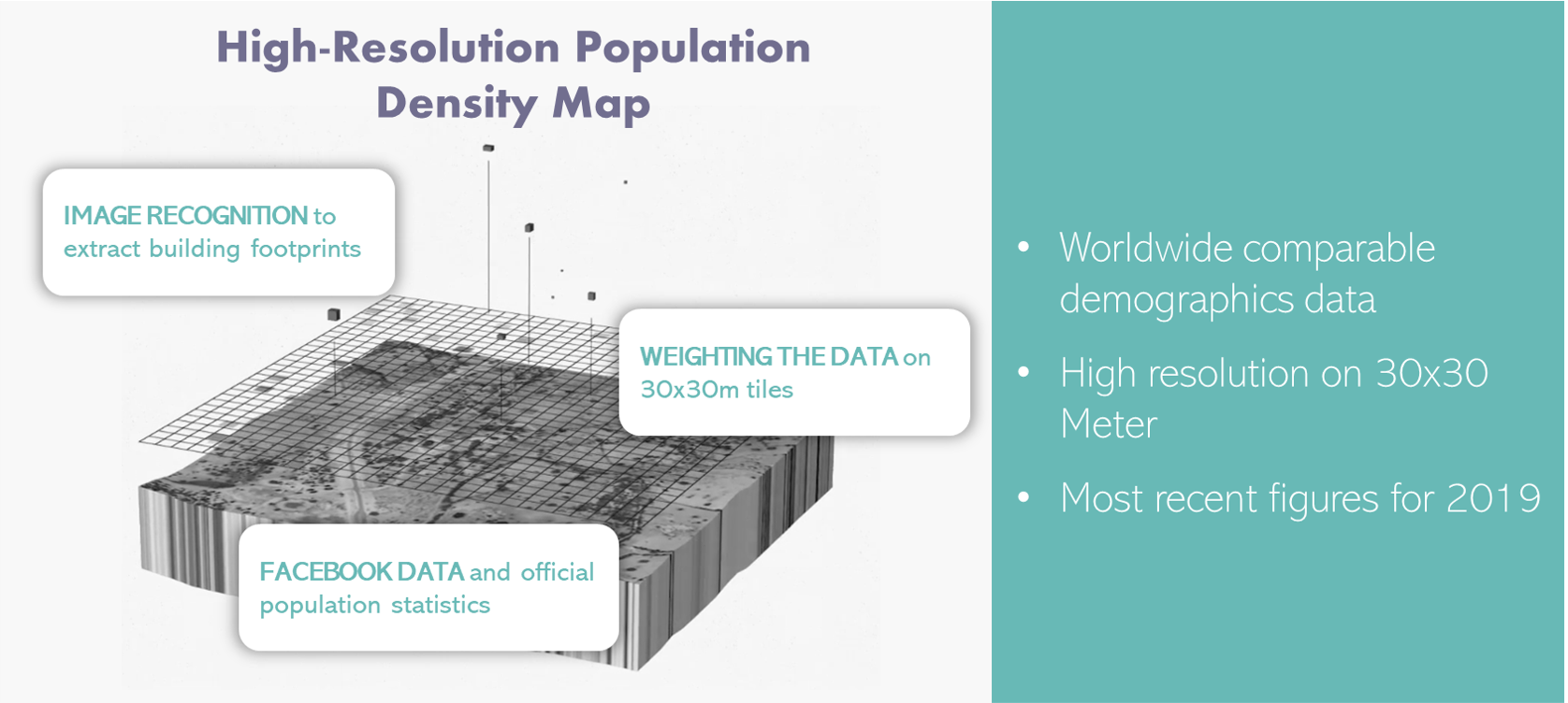 Population Density Overview