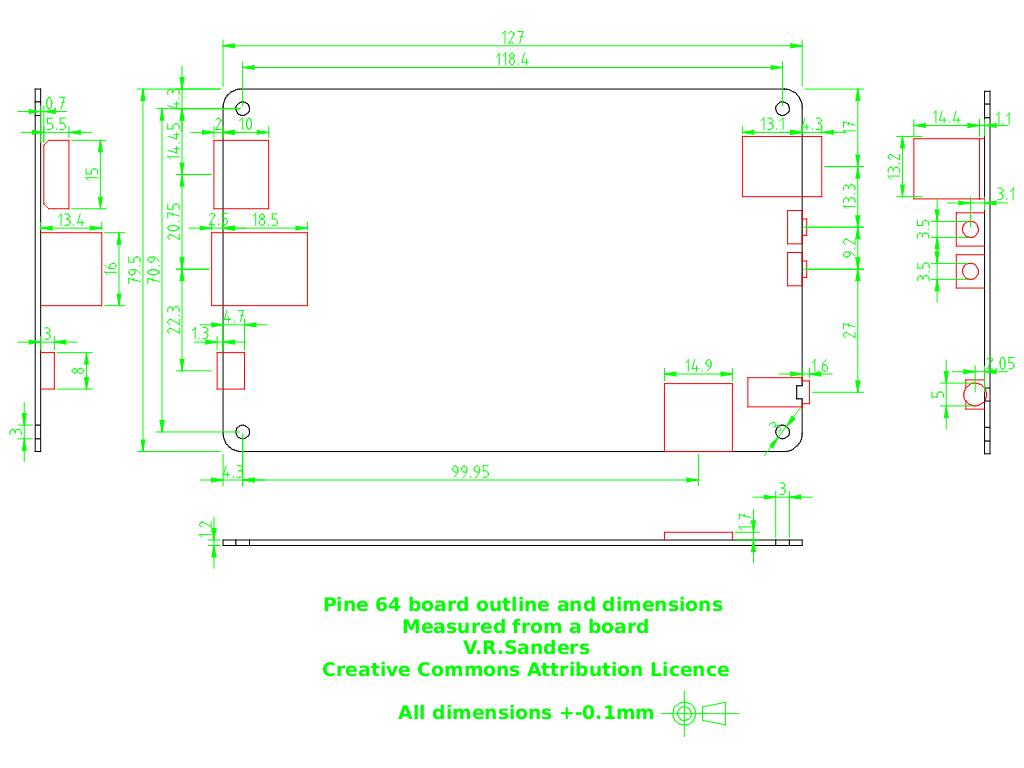 Pine64 board dimensions