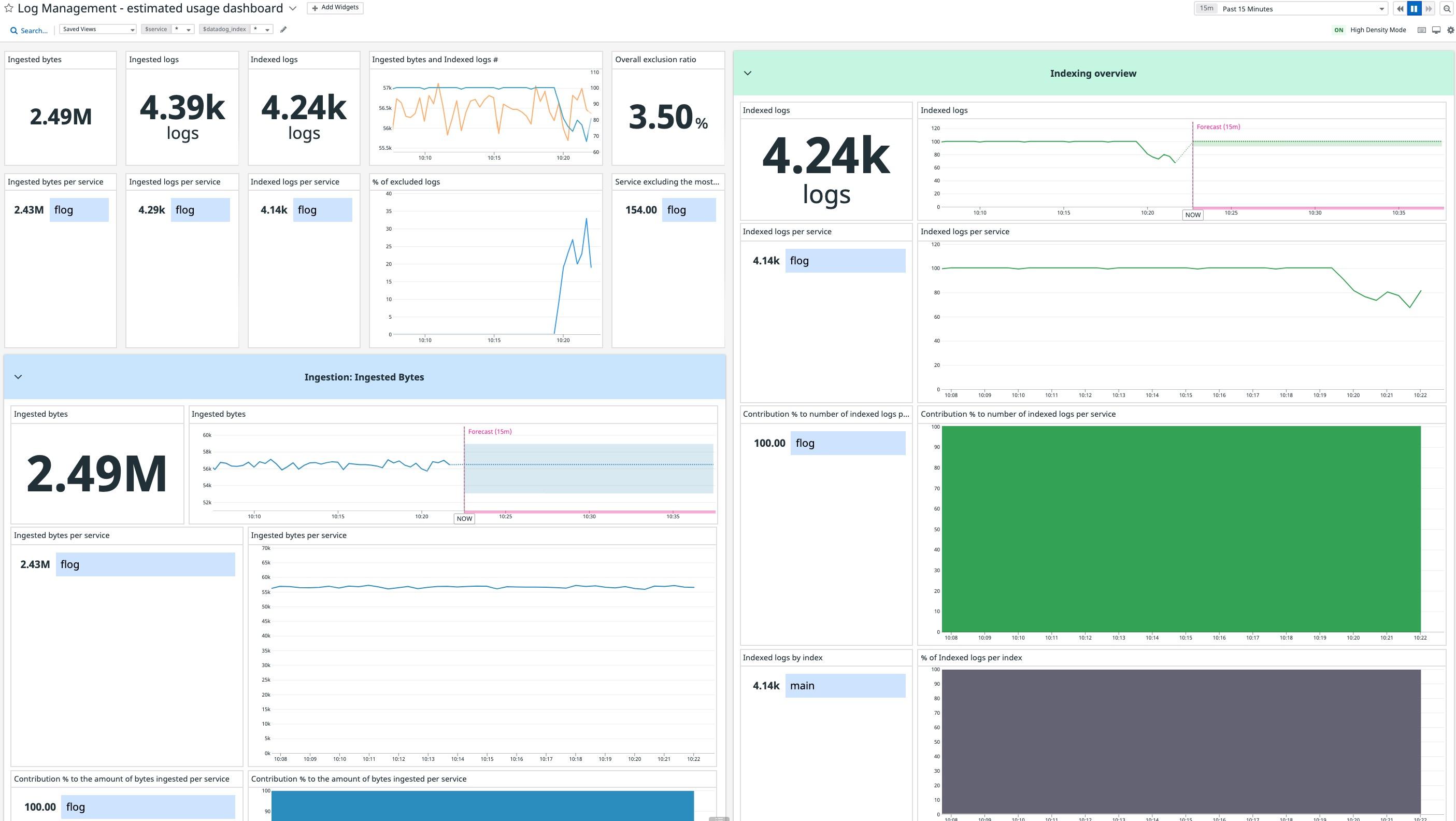 log-dashboard