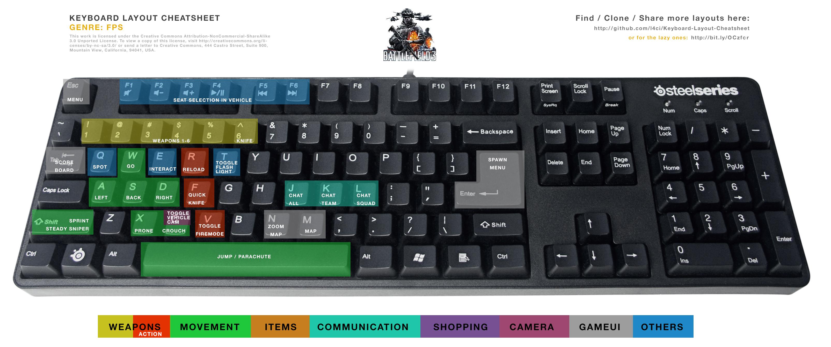 bf3 keyboard cheatsheet
