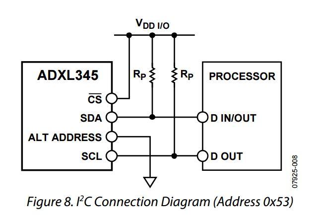 Diagram  Honor Scl Al00 Diagram Full Version Hd Quality Al00 Diagram