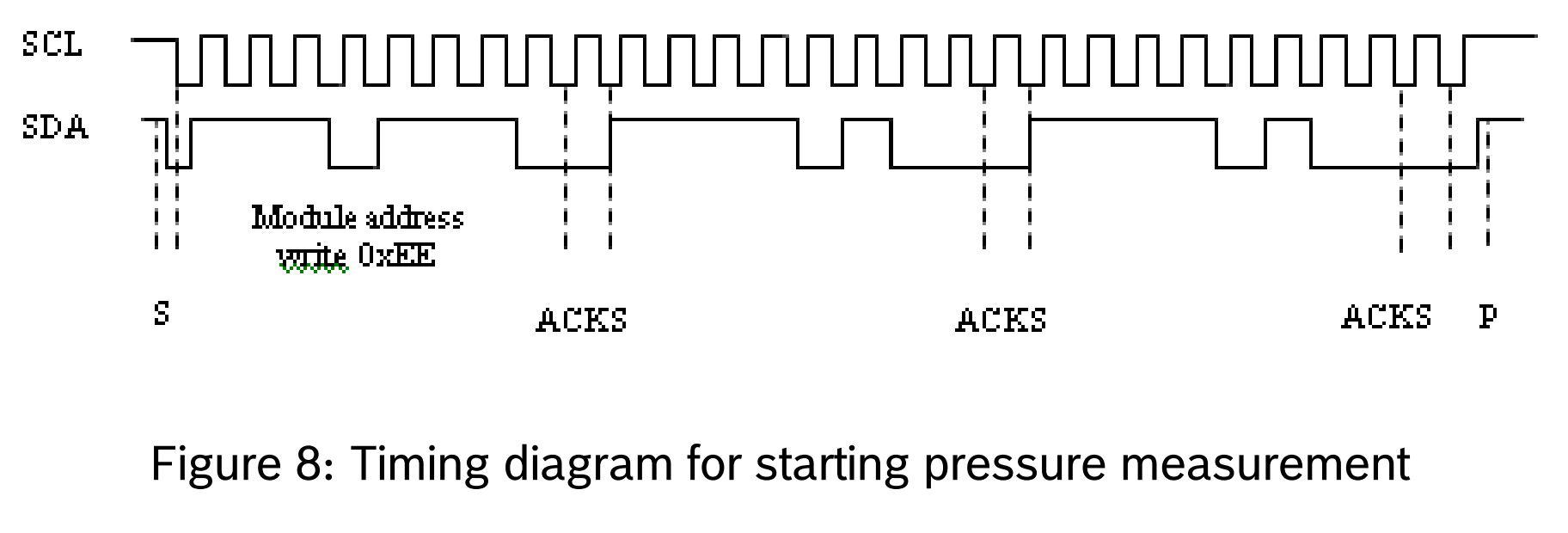 I2c Appnotes Barometric Pressure 180 At Master Labjack Wiring Diagram Example Write Command