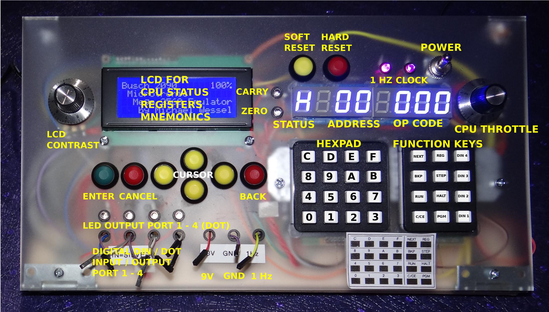 Mega Emulator V3 Front Panel Explanation
