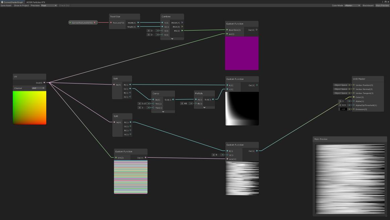 ShaderGraph Custom Functions