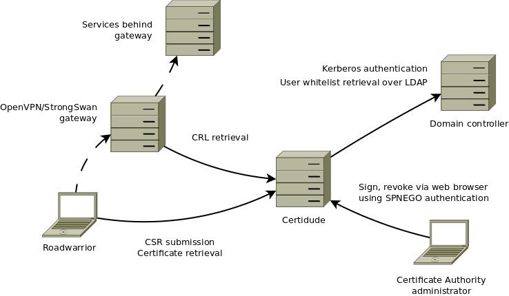 doc/usecase-diagram.png