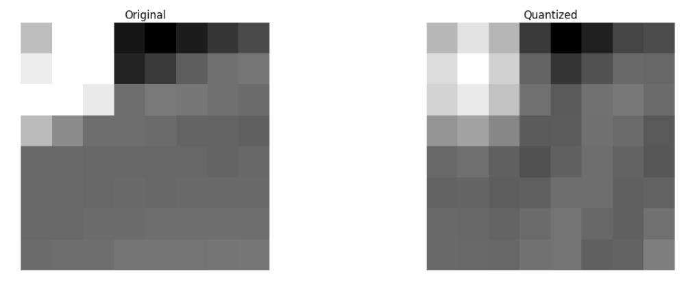 original vs quantized