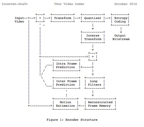 thor_codec_block_diagram