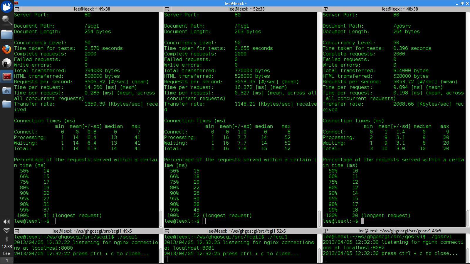 SCGI vs FCGI vs proxied Go http server 1