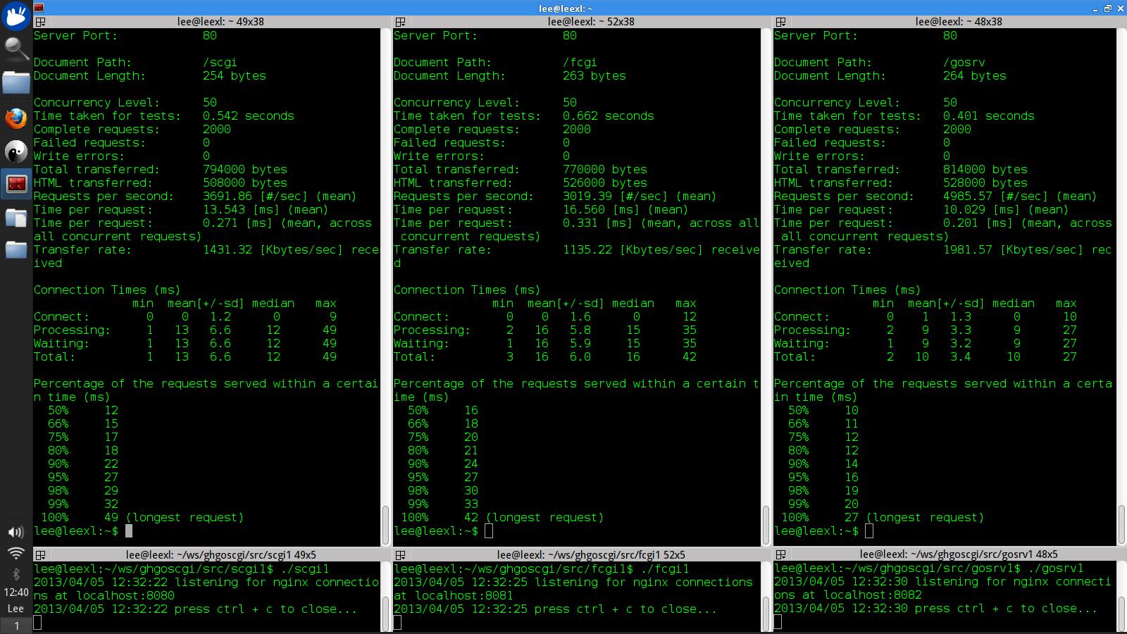 SCGI vs FCGI vs proxied Go http server 2