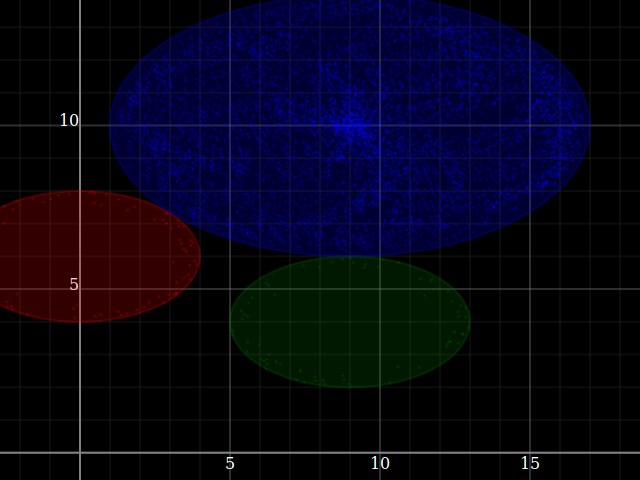 Convolution of coaligned shades