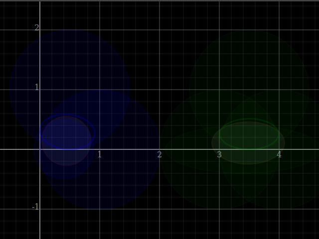 Convex intersection of ellipsoid sets