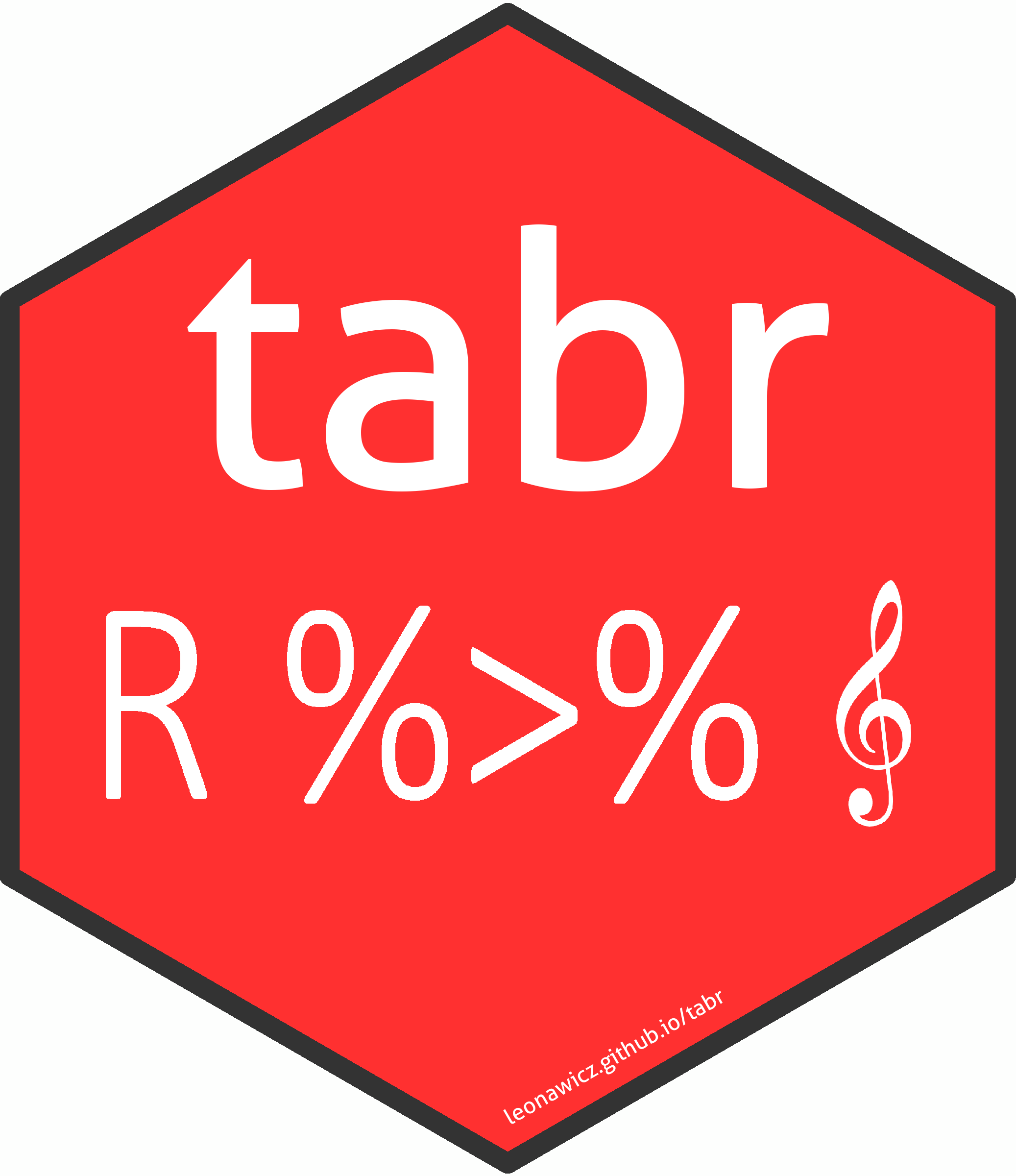 tabr package for guitar tablature now on CRAN