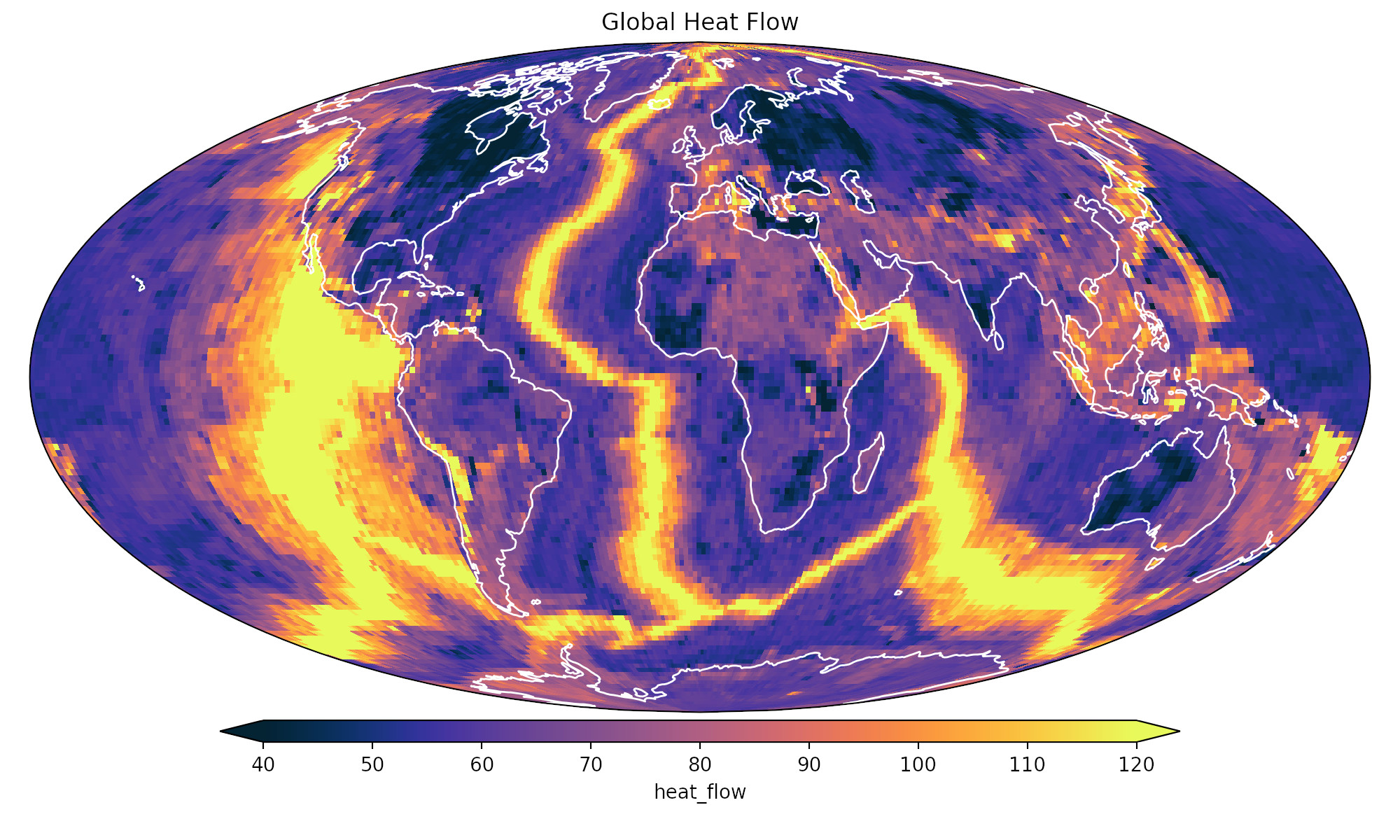 Measured geothermal heat flow across the Earth. Most of the Earth's heat loss is concentrated on mid-ocean ridges, where oceanic plates are constantly being created through volcanic activity.